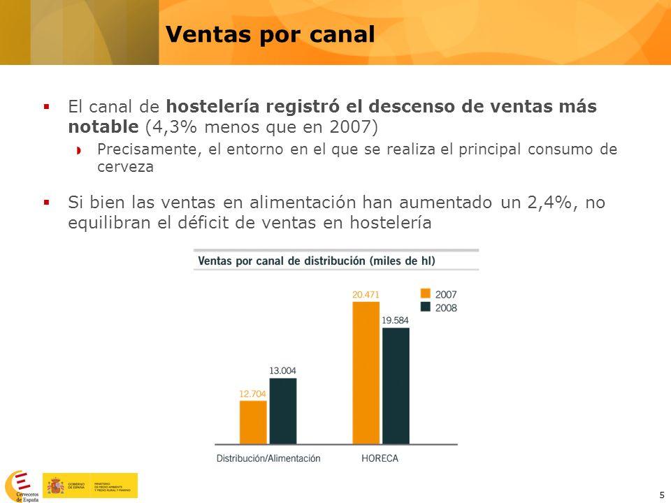 5 El canal de hostelería registró el descenso de ventas más notable (4,3% menos que en 2007) Precisamente, el entorno en el que se realiza el principa