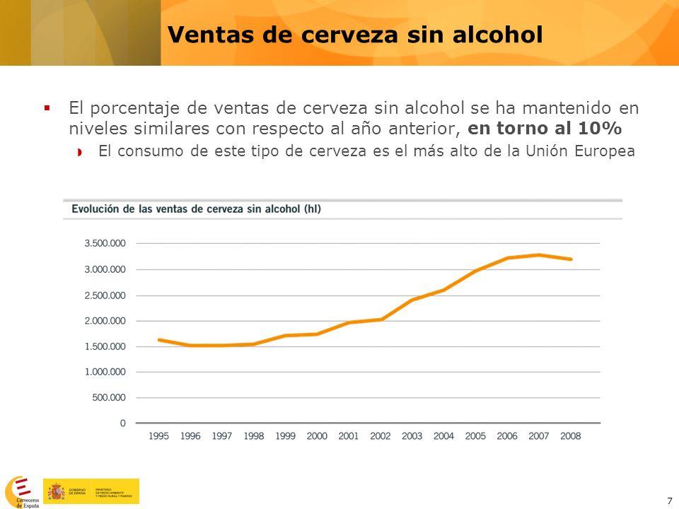 7 El porcentaje de ventas de cerveza sin alcohol se ha mantenido en niveles similares con respecto al año anterior, en torno al 10% El consumo de este