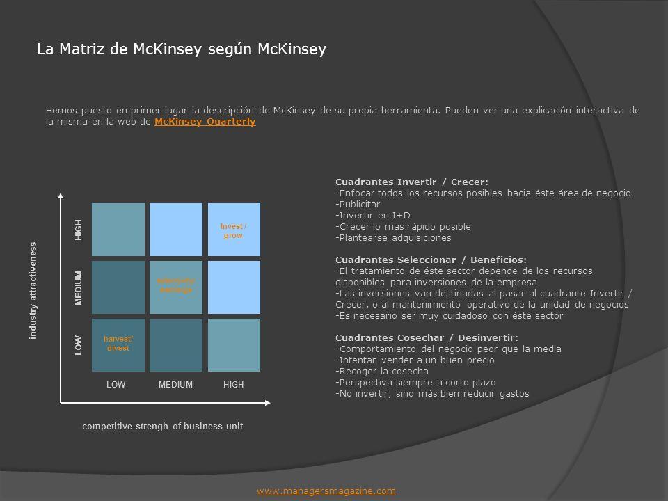 La Matriz de McKinsey según McKinsey Cuadrantes Invertir / Crecer: -Enfocar todos los recursos posibles hacia éste área de negocio. -Publicitar -Inver
