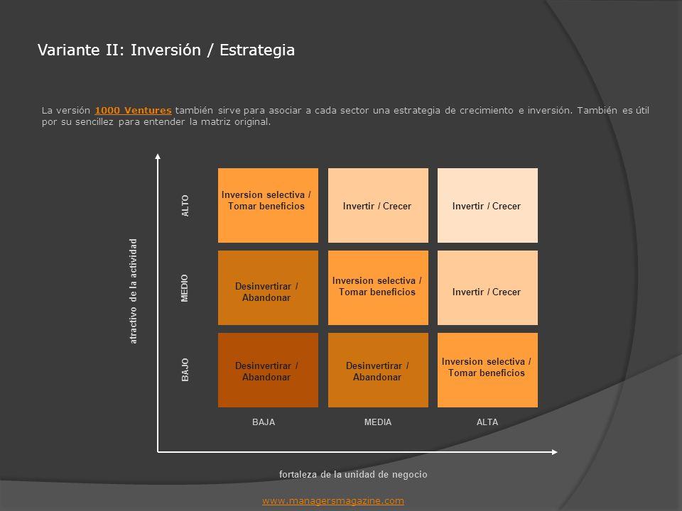Variante II: Inversión / Estrategia La versión 1000 Ventures también sirve para asociar a cada sector una estrategia de crecimiento e inversión. Tambi