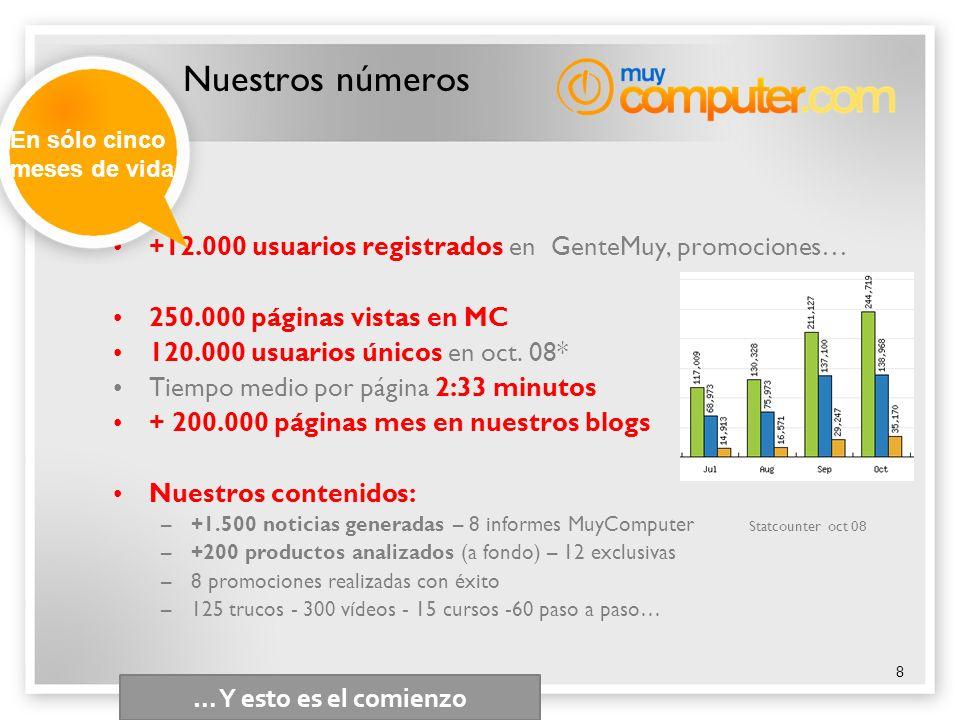 8 Nuestros números +12.000 usuarios registrados en GenteMuy, promociones… 250.000 páginas vistas en MC 120.000 usuarios únicos en oct. 08* Tiempo medi