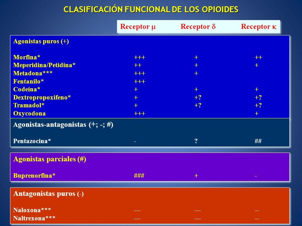 Antagonistas puros (-) Naloxona***-------- Naltrexona***-------- Antagonistas puros (-) Naloxona***-------- Naltrexona***-------- CLASIFICACIÓN FUNCIO