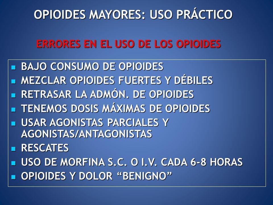 BAJO CONSUMO DE OPIOIDES BAJO CONSUMO DE OPIOIDES MEZCLAR OPIOIDES FUERTES Y DÉBILES MEZCLAR OPIOIDES FUERTES Y DÉBILES RETRASAR LA ADMÓN. DE OPIOIDES