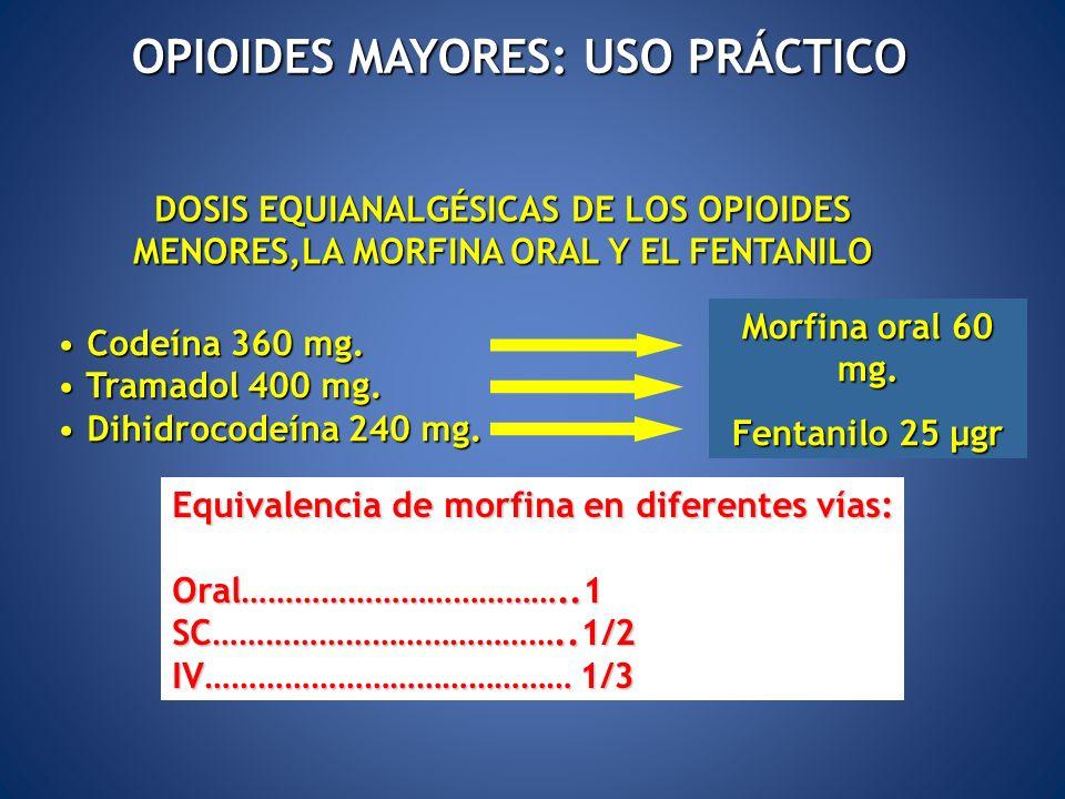 DOSIS EQUIANALGÉSICAS DE LOS OPIOIDES MENORES,LA MORFINA ORAL Y EL FENTANILO Codeína 360 mg. Codeína 360 mg. Tramadol 400 mg. Tramadol 400 mg. Dihidro