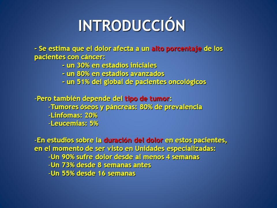 Antagonistas puros (-) Naloxona***-------- Naltrexona***-------- Antagonistas puros (-) Naloxona***-------- Naltrexona***-------- CLASIFICACIÓN FUNCIONAL DE LOS OPIOIDES Agonistas puros (+) Morfina*++++++ Meperidina/Petidina*++++ Metadona***++++ Fentanilo*+++ Codeína*+++ Dextropropoxifeno*++?+.