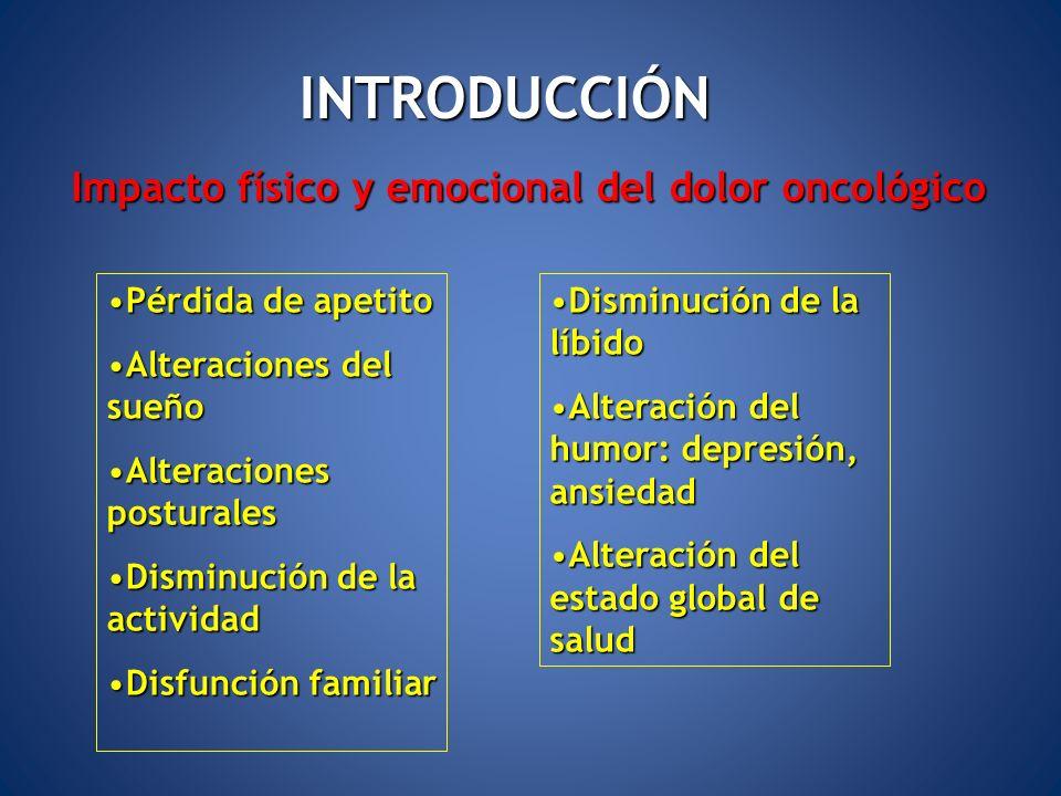 INTRODUCCIÓN ETIOLOGÍA DEL DOLOR ONCOLÓGICO 1.