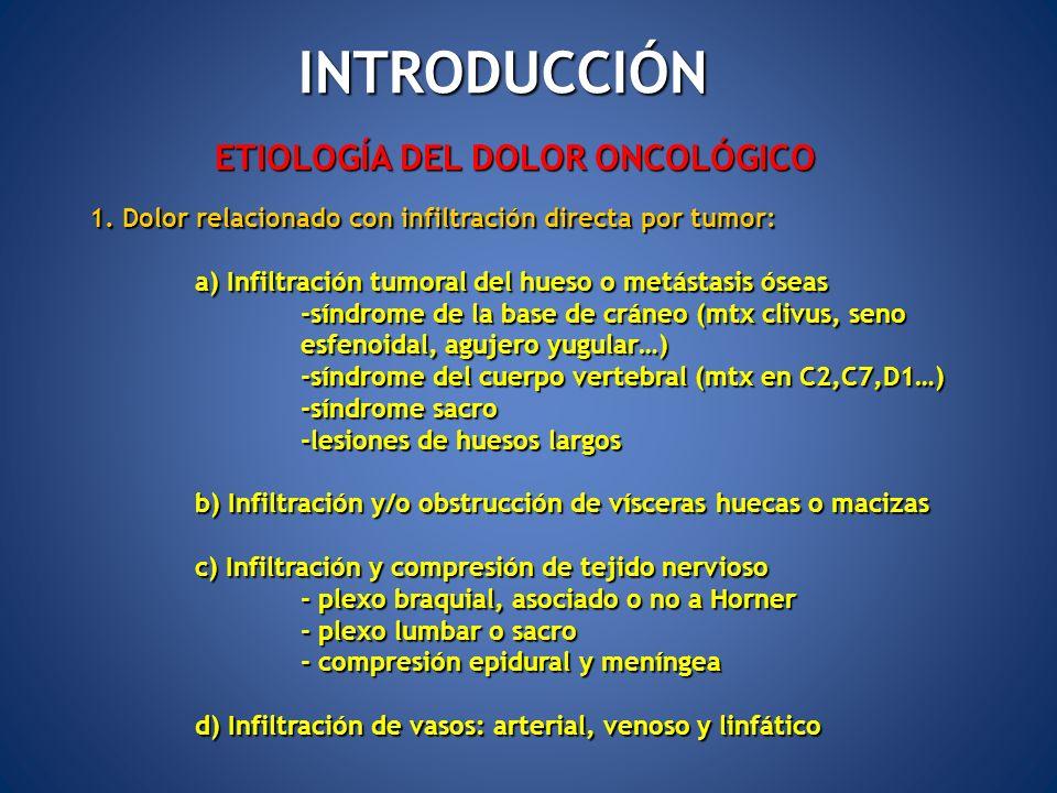 INTRODUCCIÓN ETIOLOGÍA DEL DOLOR ONCOLÓGICO 2.