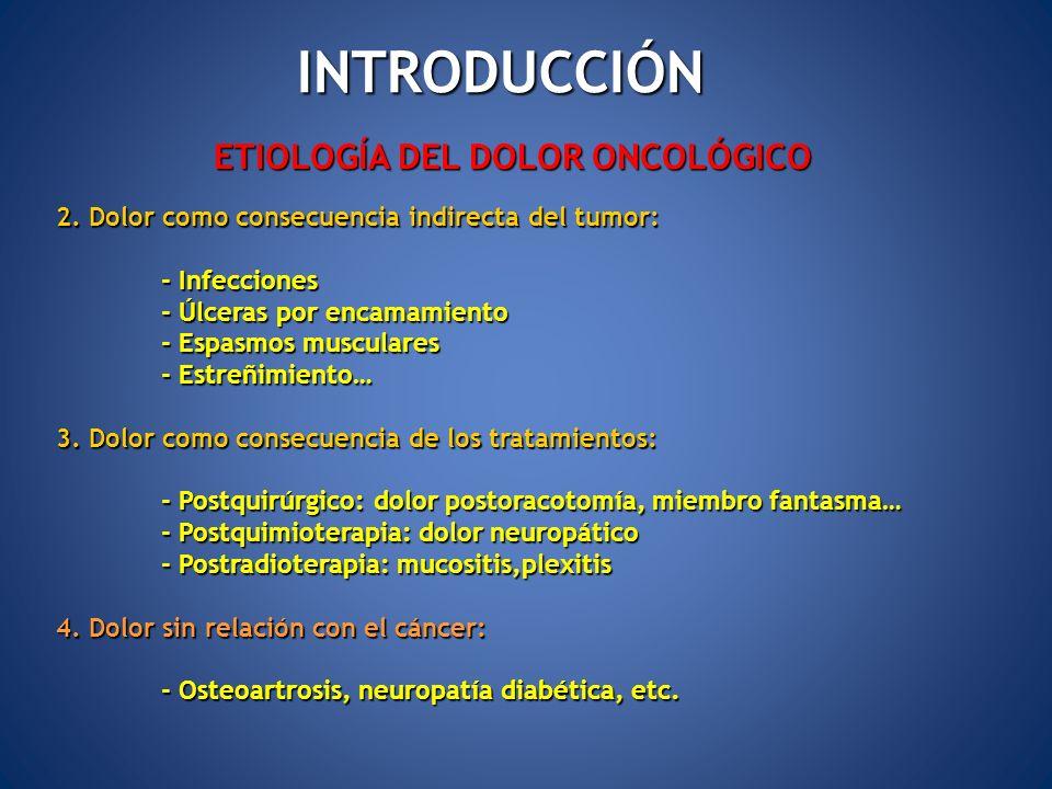 INTRODUCCIÓN ETIOLOGÍA DEL DOLOR ONCOLÓGICO 2. Dolor como consecuencia indirecta del tumor: - Infecciones - Úlceras por encamamiento - Espasmos muscul