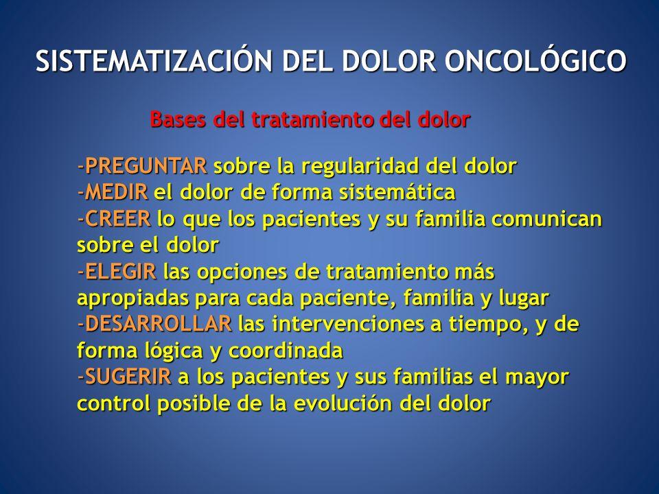 DOSIS EQUIANALGÉSICAS DE LOS OPIOIDES MENORES,LA MORFINA ORAL Y EL FENTANILO Codeína 360 mg.