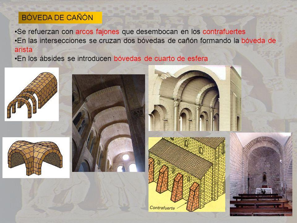 BÓVEDA DE CAÑÓN Se refuerzan con arcos fajones que desembocan en los contrafuertes En las intersecciones se cruzan dos bóvedas de cañón formando la bó