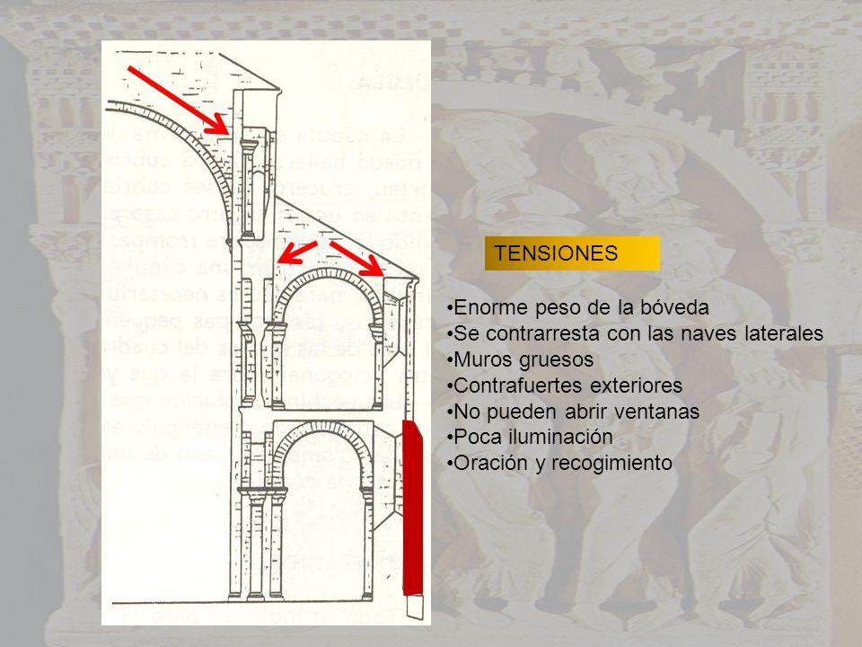 TENSIONES Enorme peso de la bóveda Se contrarresta con las naves laterales Muros gruesos Contrafuertes exteriores No pueden abrir ventanas Poca ilumin