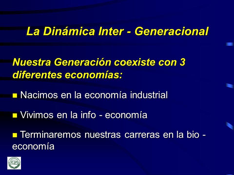 La Dinámica Inter - Generacional Nuestra Generación coexiste con 3 diferentes economías: n Nacimos en la economía industrial n Vivimos en la info - ec