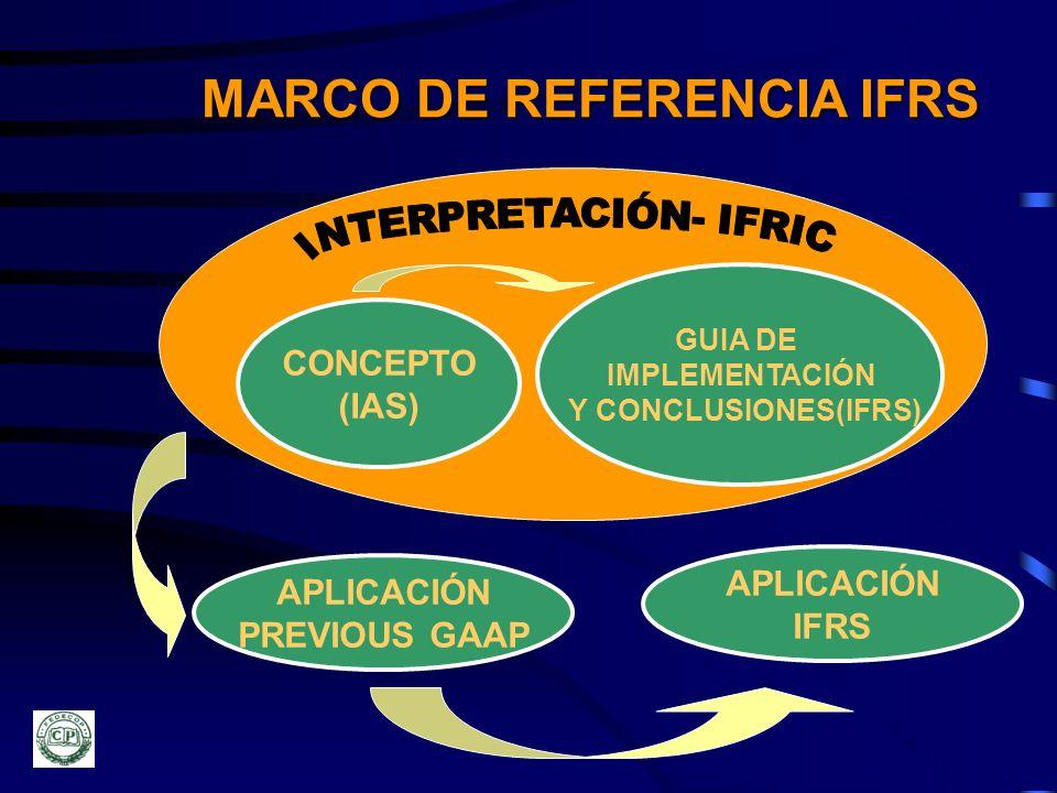 MARCO DE REFERENCIA IFRS CONCEPTO (IAS) GUIA DE IMPLEMENTACIÓN Y CONCLUSIONES(IFRS) APLICACIÓN PREVIOUS GAAP APLICACIÓN IFRS
