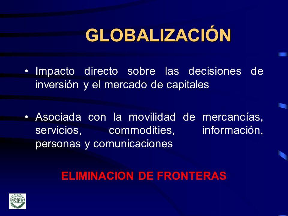 GLOBALIZACIÓN Impacto directo sobre las decisiones de inversión y el mercado de capitales Asociada con la movilidad de mercancías, servicios, commodit