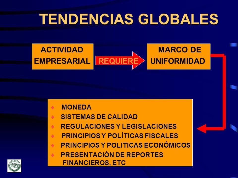 TENDENCIAS GLOBALES ACTIVIDAD MARCO DE EMPRESARIAL REQUIERE UNIFORMIDAD MONEDA SISTEMAS DE CALIDAD REGULACIONES Y LEGISLACIONES PRINCIPIOS Y POLÍTICAS