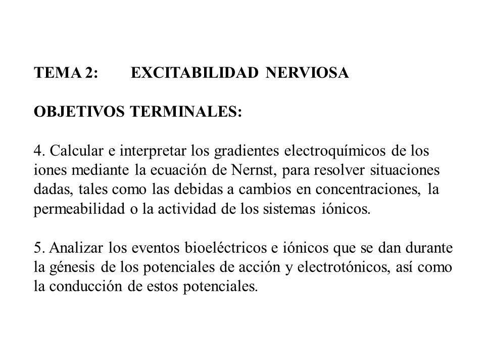 TEMA 2:EXCITABILIDAD NERVIOSA OBJETIVOS TERMINALES: 4. Calcular e interpretar los gradientes electroquímicos de los iones mediante la ecuación de Nern