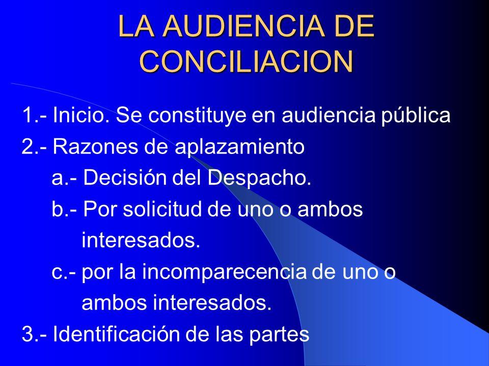 LA AUDIENCIA DE CONCILIACION 1.- Inicio. Se constituye en audiencia pública 2.- Razones de aplazamiento a.- Decisión del Despacho. b.- Por solicitud d