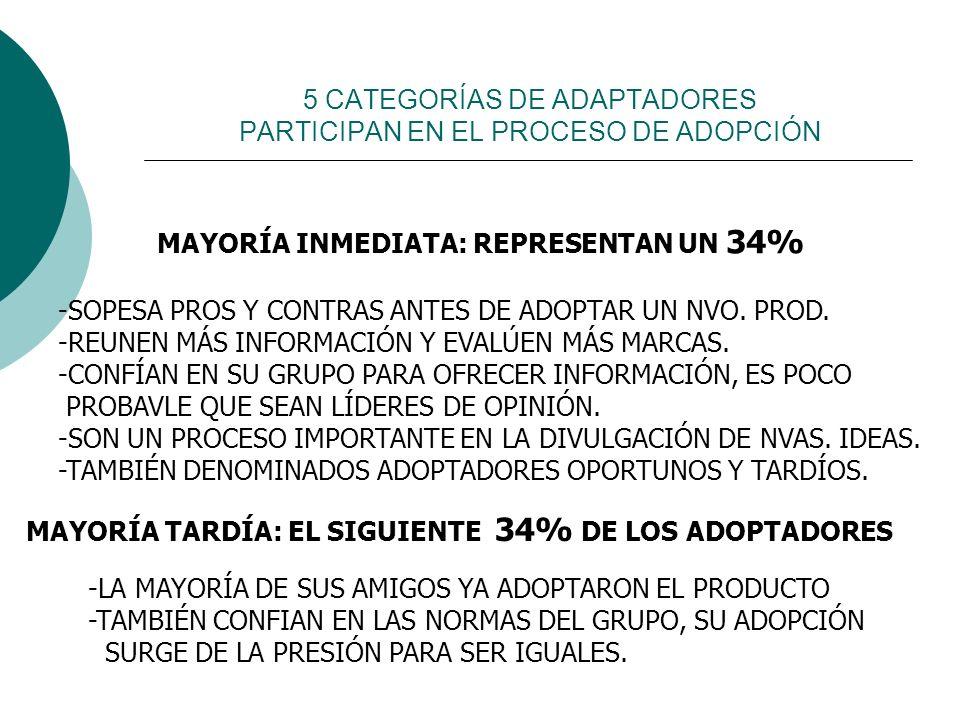 5 CATEGORÍAS DE ADAPTADORES PARTICIPAN EN EL PROCESO DE ADOPCIÓN MAYORÍA INMEDIATA: REPRESENTAN UN 34% -SOPESA PROS Y CONTRAS ANTES DE ADOPTAR UN NVO.