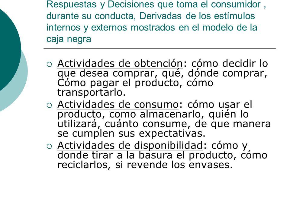 Respuestas y Decisiones que toma el consumidor, durante su conducta, Derivadas de los estímulos internos y externos mostrados en el modelo de la caja