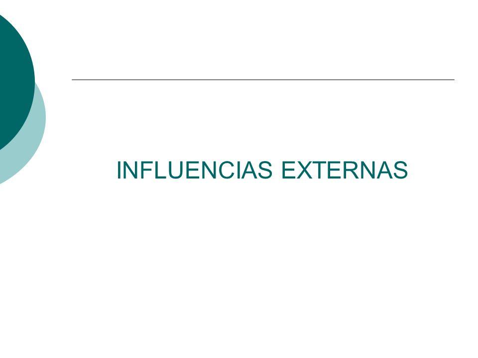 INFLUENCIAS EXTERNAS