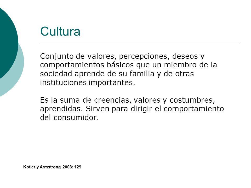 Cultura Conjunto de valores, percepciones, deseos y comportamientos básicos que un miembro de la sociedad aprende de su familia y de otras institucion