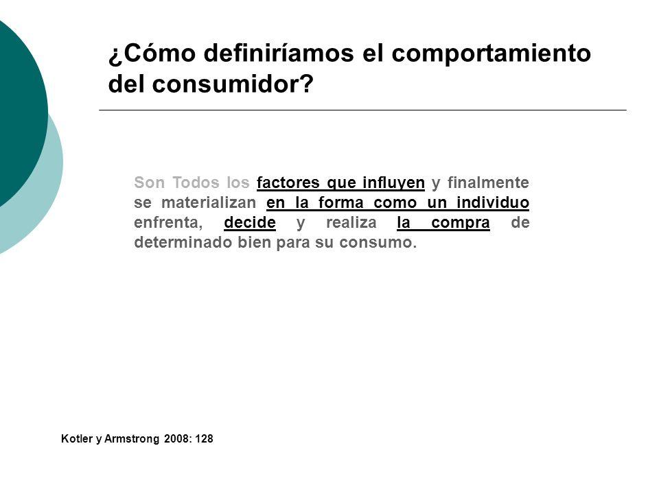 ¿Cómo definiríamos el comportamiento del consumidor? Son Todos los factores que influyen y finalmente se materializan en la forma como un individuo en