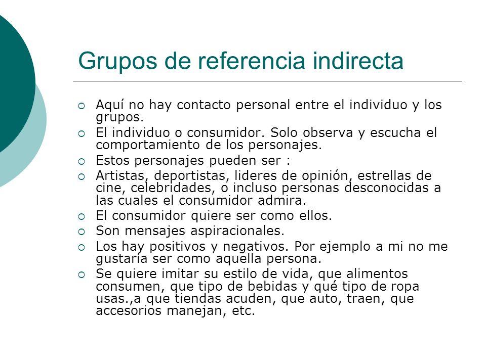 Grupos de referencia indirecta Aquí no hay contacto personal entre el individuo y los grupos. El individuo o consumidor. Solo observa y escucha el com