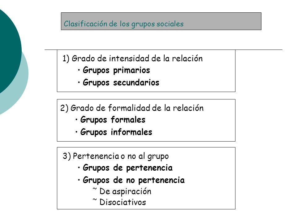 Clasificación de los grupos sociales 1) Grado de intensidad de la relación Grupos primarios Grupos secundarios 2) Grado de formalidad de la relación G
