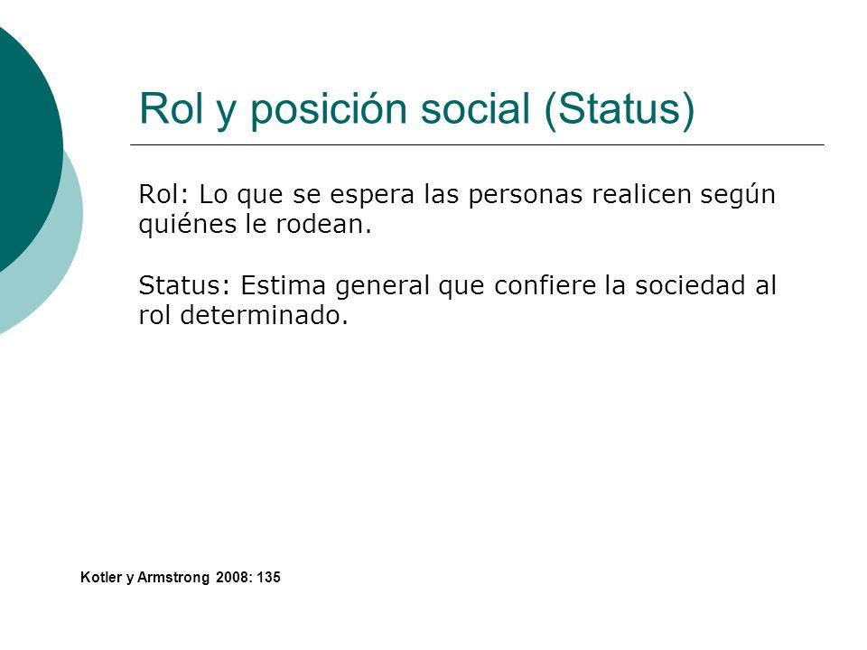 Rol y posición social (Status) Rol: Lo que se espera las personas realicen según quiénes le rodean. Status: Estima general que confiere la sociedad al