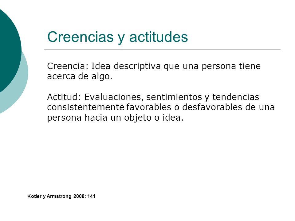 Creencias y actitudes Creencia: Idea descriptiva que una persona tiene acerca de algo. Actitud: Evaluaciones, sentimientos y tendencias consistentemen