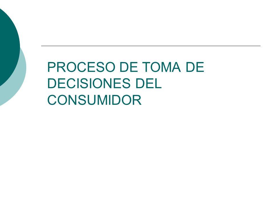 PROCESO DE TOMA DE DECISIONES DEL CONSUMIDOR