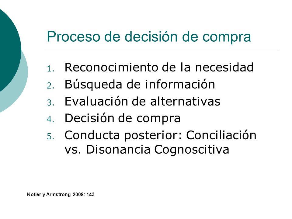Proceso de decisión de compra 1. Reconocimiento de la necesidad 2. Búsqueda de información 3. Evaluación de alternativas 4. Decisión de compra 5. Cond