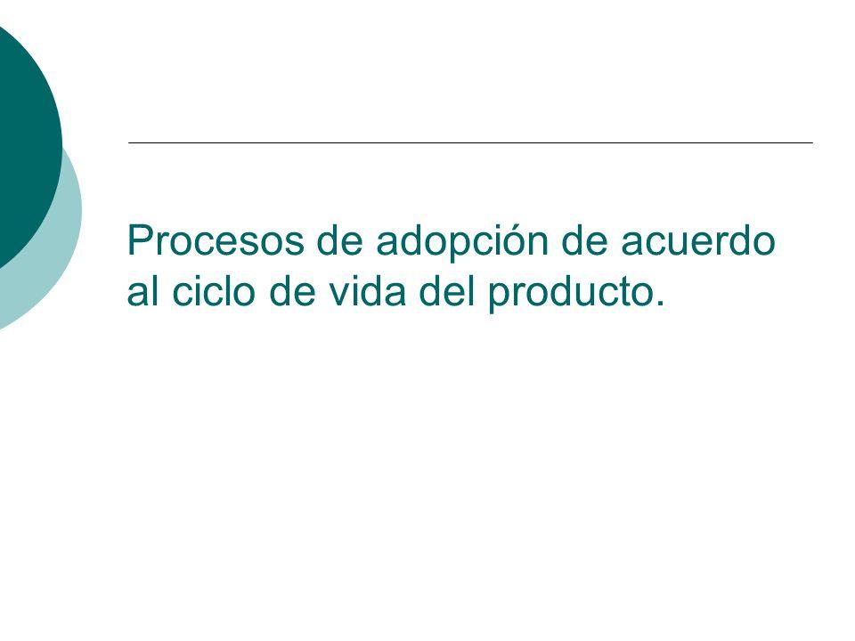 Proceso de decisión de compra 1.Reconocimiento de la necesidad 2.