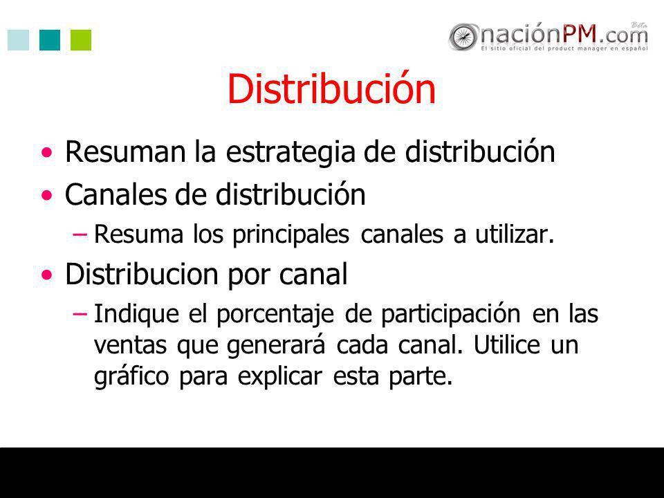Distribución Resuman la estrategia de distribución Canales de distribución –Resuma los principales canales a utilizar. Distribucion por canal –Indique