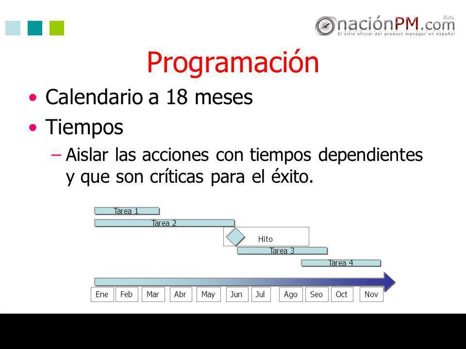 Programación Calendario a 18 meses Tiempos –Aislar las acciones con tiempos dependientes y que son críticas para el éxito. EneFebMarAbrMayJunJulAgoSeo