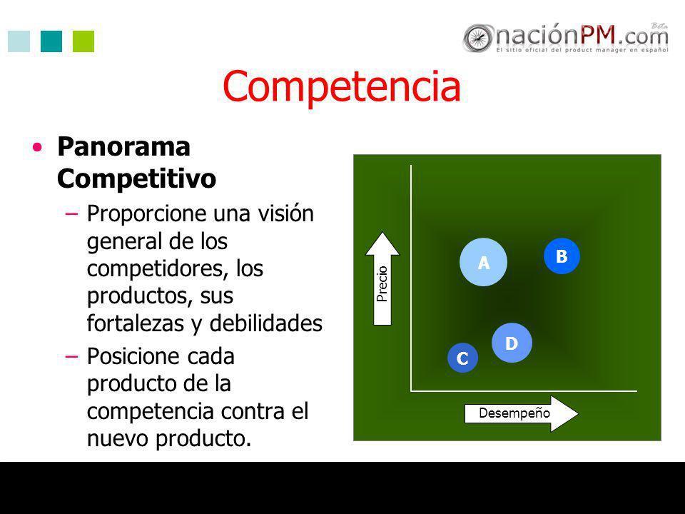 Competencia Panorama Competitivo –Proporcione una visión general de los competidores, los productos, sus fortalezas y debilidades –Posicione cada prod