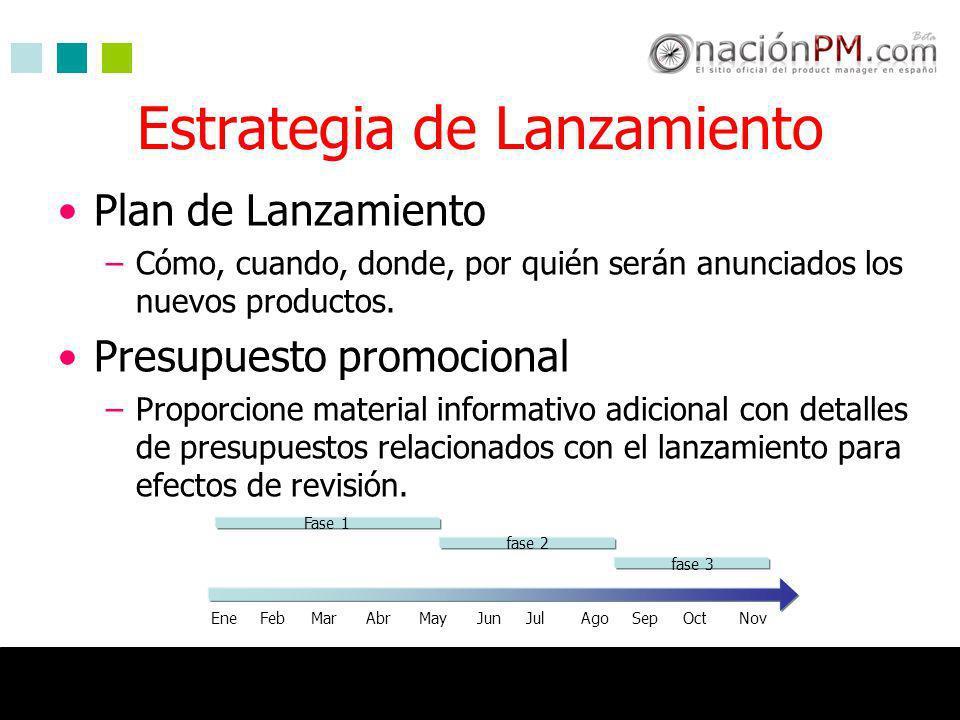 Estrategia de Lanzamiento Plan de Lanzamiento –Cómo, cuando, donde, por quién serán anunciados los nuevos productos. Presupuesto promocional –Proporci