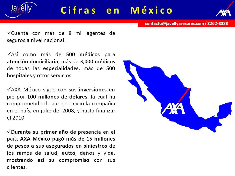 Cifras en México Cuenta con más de 8 mil agentes de seguros a nivel nacional. Así como más de 500 médicos para atención domiciliaria, más de 3,000 méd