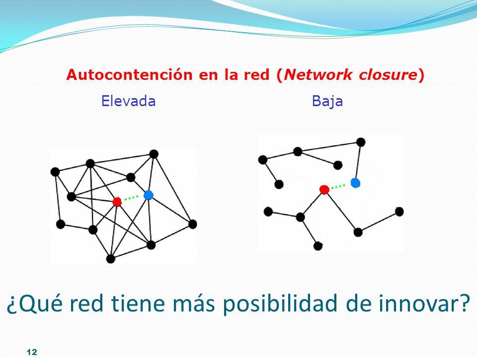 12 ¿Qué red tiene más posibilidad de innovar? Autocontención en la red (Network closure) Elevada Baja
