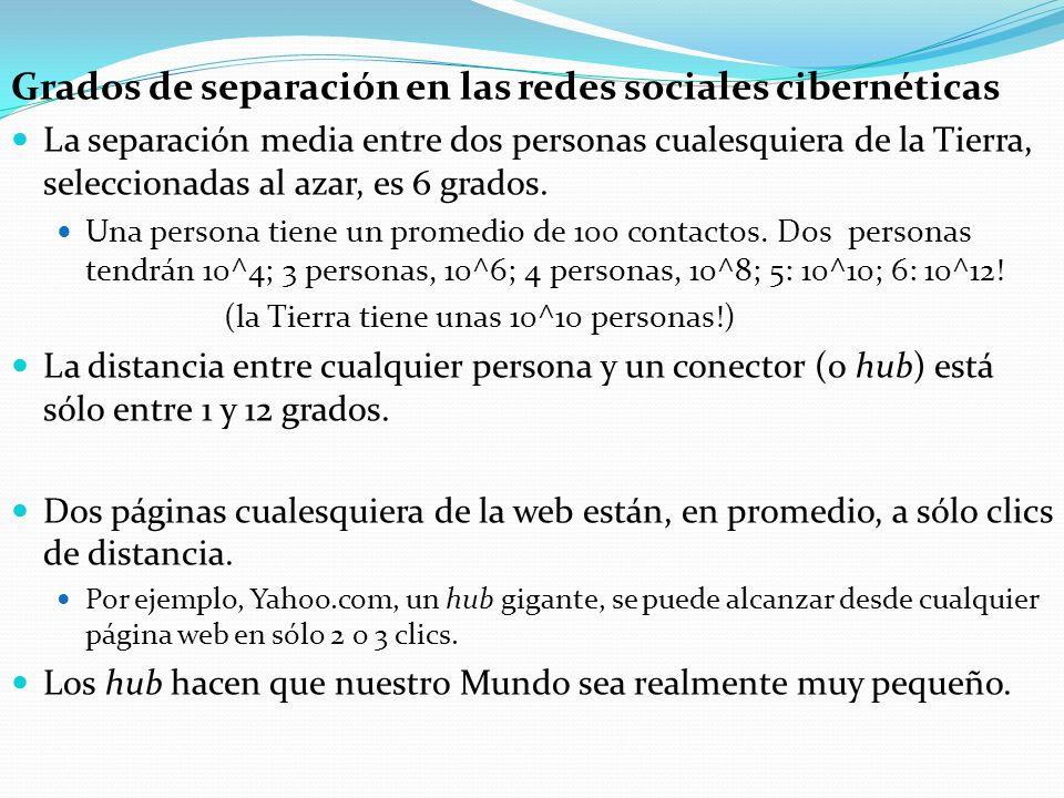 Grados de separación en las redes sociales cibernéticas La separación media entre dos personas cualesquiera de la Tierra, selecci0nadas al azar, es 6