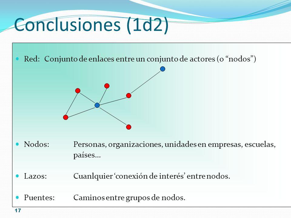 17 Red:Conjunto de enlaces entre un conjunto de actores (o nodos) Nodos:Personas, organizaciones, unidades en empresas, escuelas, países… Lazos:Cuanlq