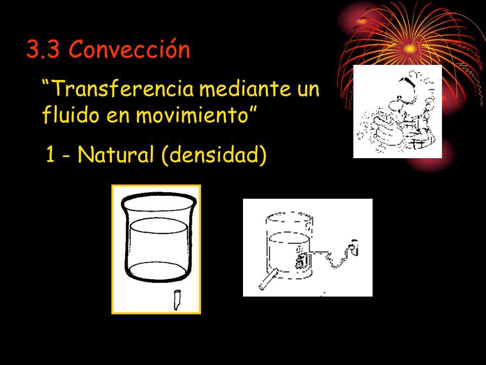 3.3 Convección Transferencia mediante un fluido en movimiento 1 - Natural (densidad)