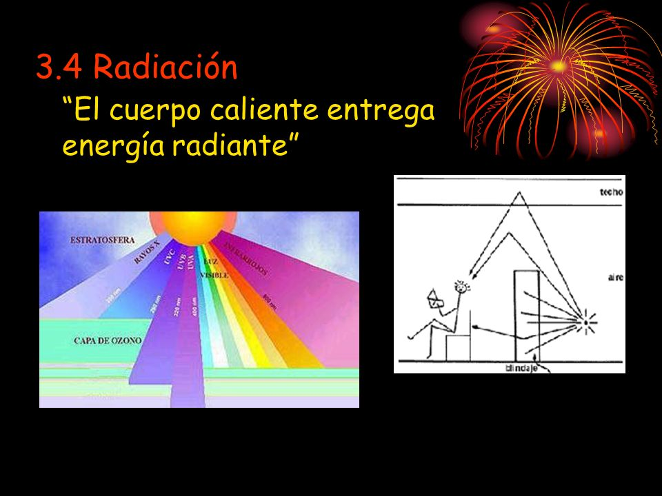 3.4 Radiación El cuerpo caliente entrega energía radiante