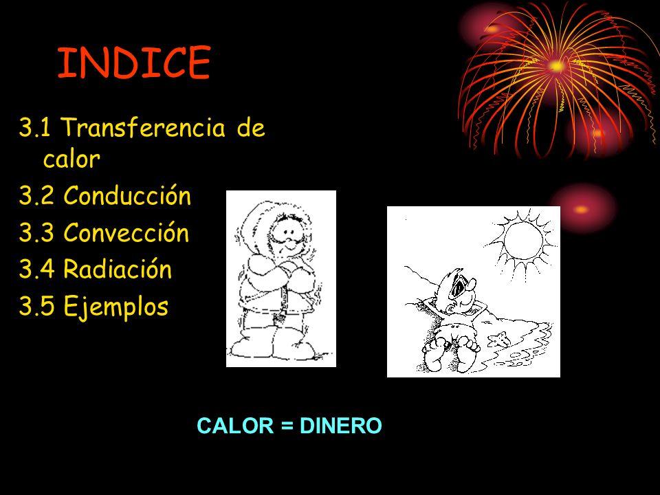 INDICE 3.1 Transferencia de calor 3.2 Conducción 3.3 Convección 3.4 Radiación 3.5 Ejemplos CALOR = DINERO