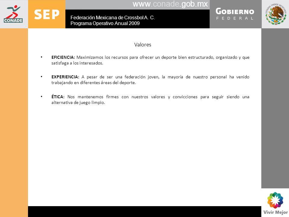 www.conade.gob.mx Valores EFICIENCIA: Maximizamos los recursos para ofrecer un deporte bien estructurado, organizado y que satisfaga a los interesados