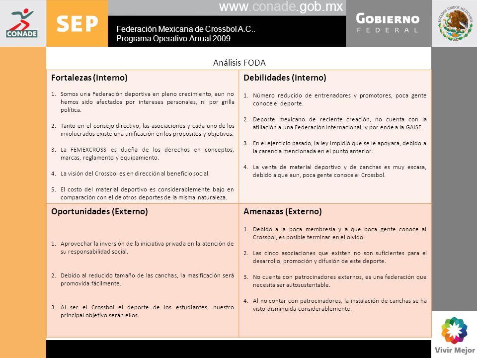 www.conade.gob.mx Análisis FODA Fortalezas (Interno) 1.Somos una Federación deportiva en pleno crecimiento, aun no hemos sido afectados por intereses