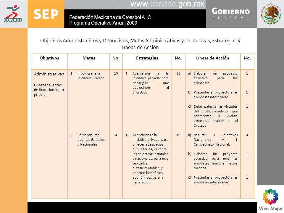 www.conade.gob.mx Objetivos Administrativos y Deportivos, Metas Administrativas y Deportivas, Estrategias y Líneas de Acción ObjetivosMetasNo.Estrateg