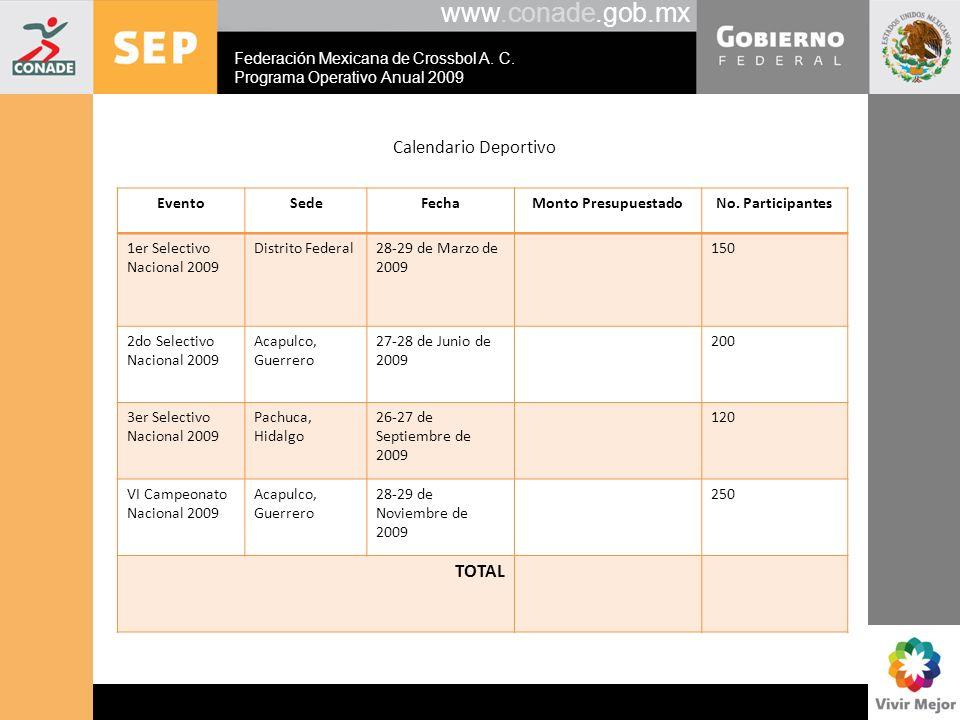 www.conade.gob.mx Calendario Deportivo Federación Mexicana de Crossbol A. C. Programa Operativo Anual 2009 EventoSedeFechaMonto PresupuestadoNo. Parti