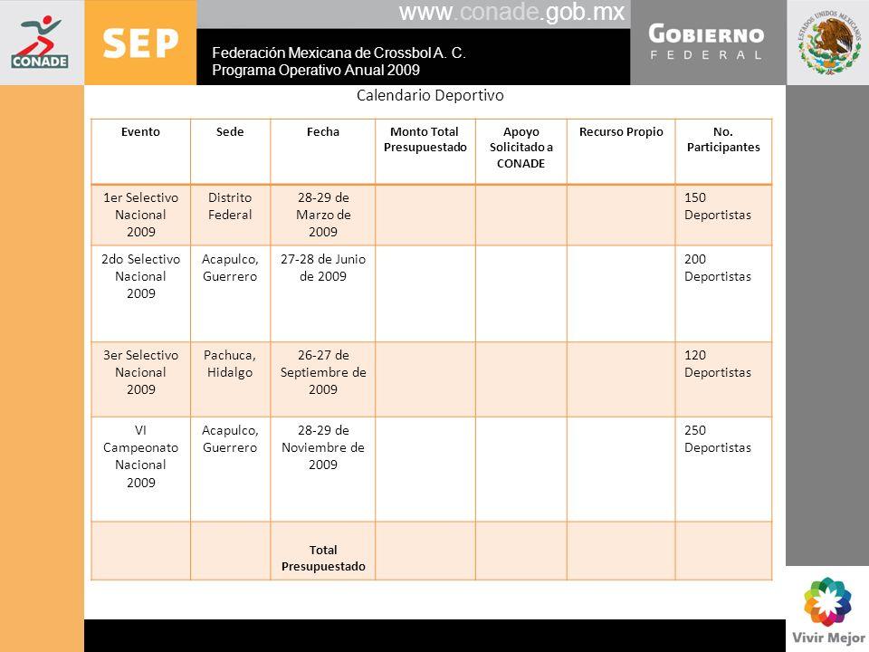 www.conade.gob.mx Calendario Deportivo Federación Mexicana de Crossbol A. C. Programa Operativo Anual 2009 EventoSedeFechaMonto Total Presupuestado Ap