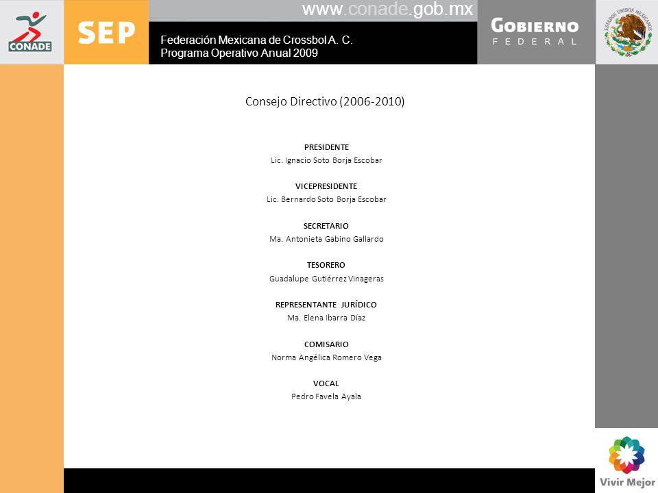 www.conade.gob.mx Consejo Directivo (2006-2010) PRESIDENTE Lic. Ignacio Soto Borja Escobar VICEPRESIDENTE Lic. Bernardo Soto Borja Escobar SECRETARIO